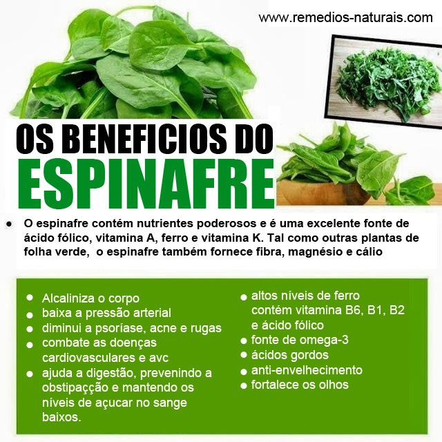 Os beneficios do espinafre